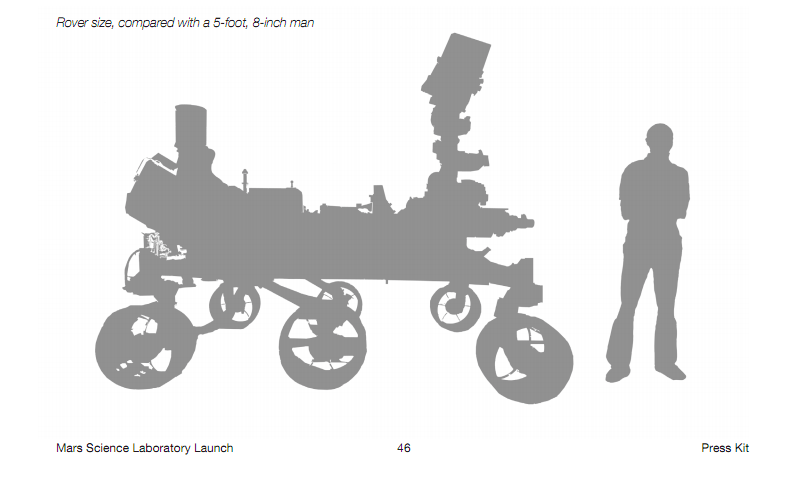 mars rover size - photo #12